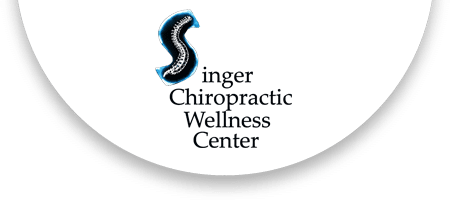HIPAA Privacy Policy for Singer Chiropractic Wellness Center